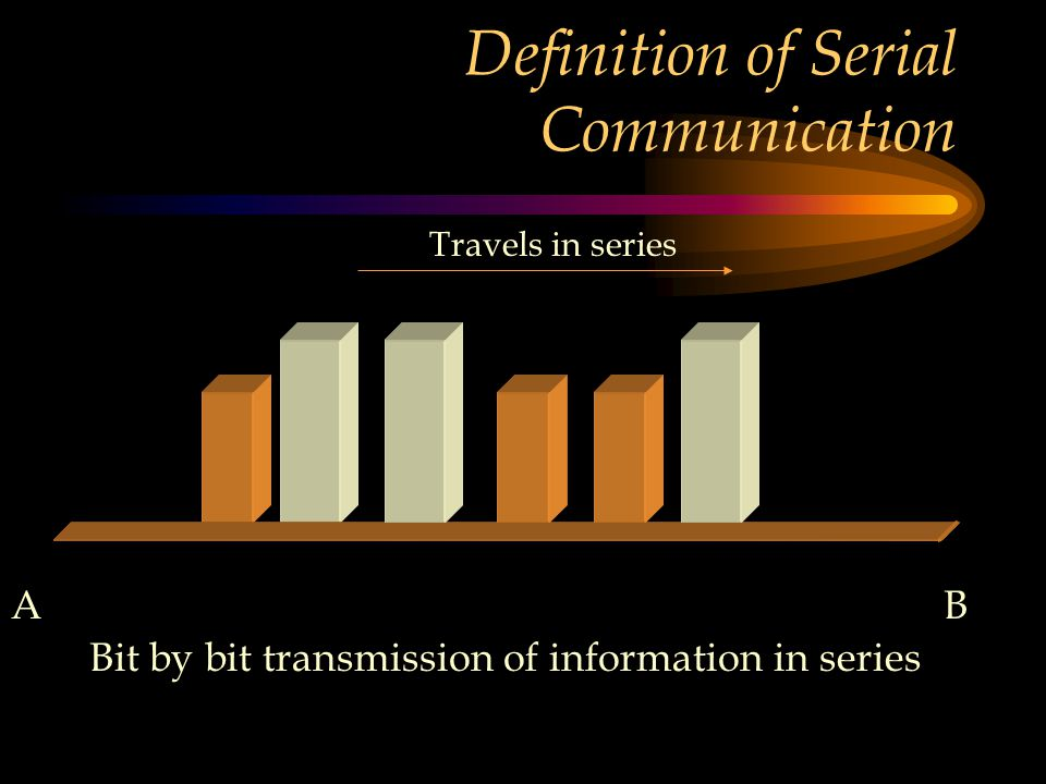 Definition of Serial Communication Bit by bit transmission of information in series AB Travels in series