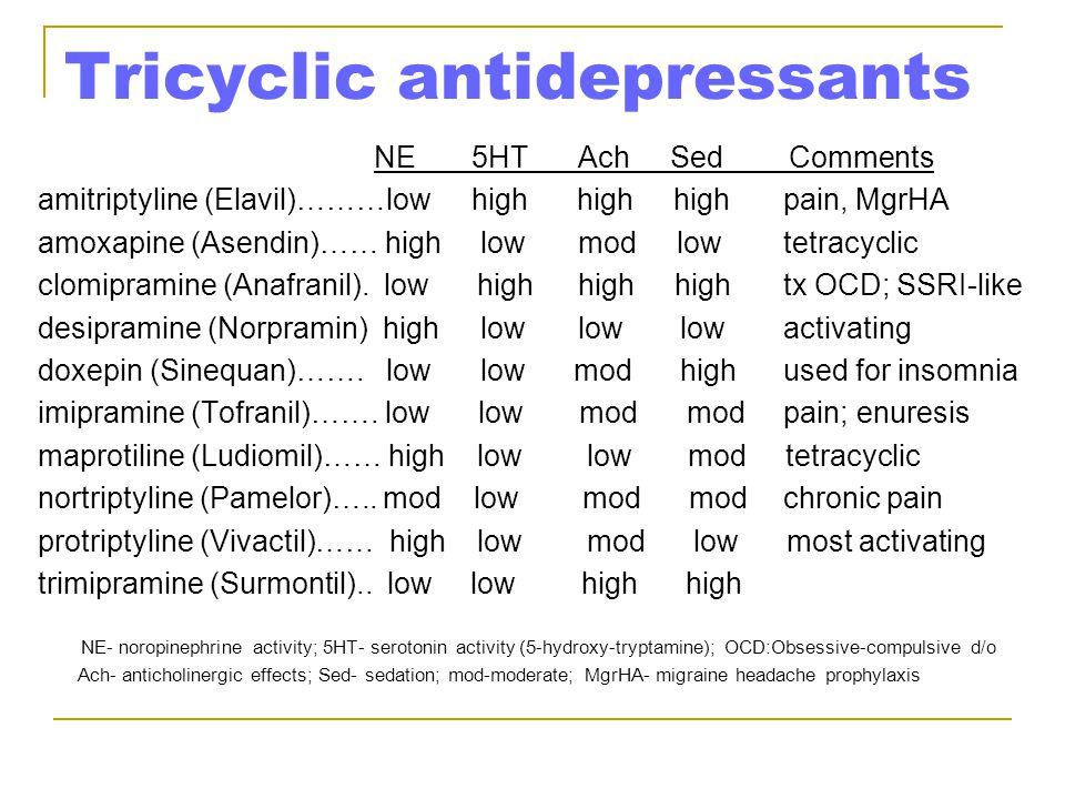 40 mg cialis