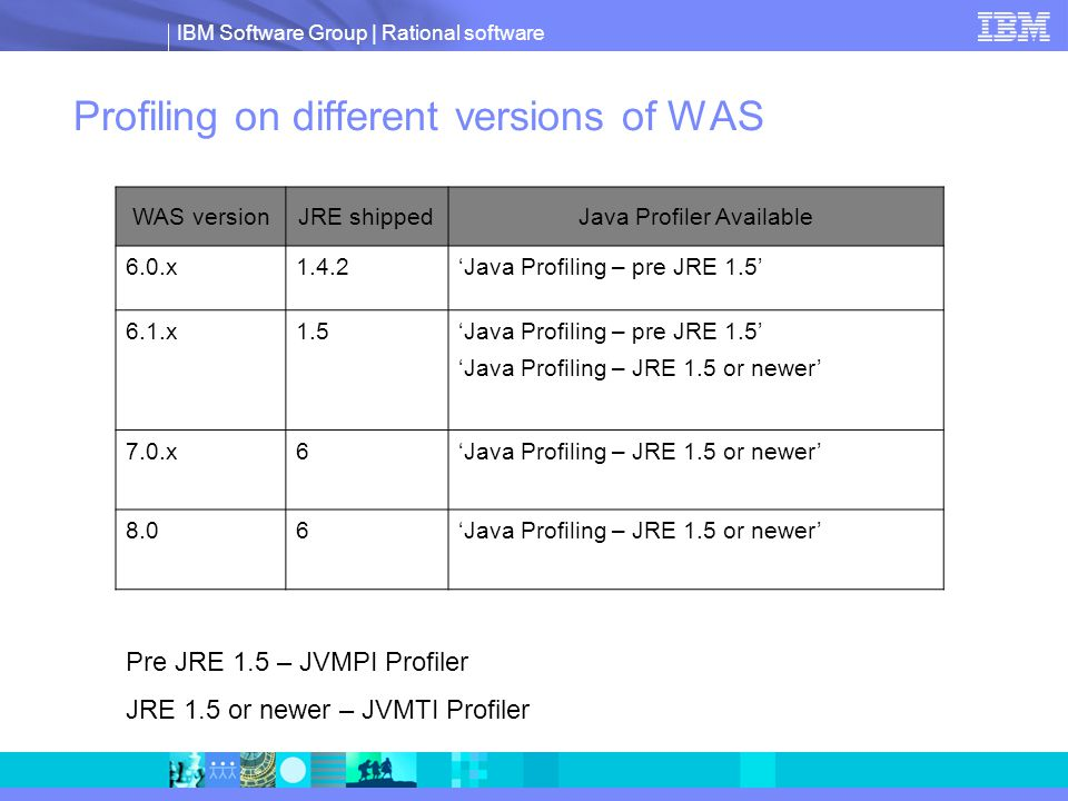 IBM Software Group | Rational software Profiling on different versions of WAS WAS versionJRE shippedJava Profiler Available 6.0.x1.4.2'Java Profiling – pre JRE 1.5' 6.1.x1.5'Java Profiling – pre JRE 1.5' 'Java Profiling – JRE 1.5 or newer' 7.0.x6'Java Profiling – JRE 1.5 or newer' 8.06'Java Profiling – JRE 1.5 or newer' Pre JRE 1.5 – JVMPI Profiler JRE 1.5 or newer – JVMTI Profiler