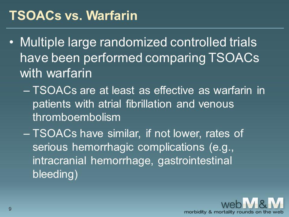 TSOACs vs. Warfarin Multiple large randomized controlled trials have been performed comparing TSOACs with warfarin –TSOACs are at least as effective a