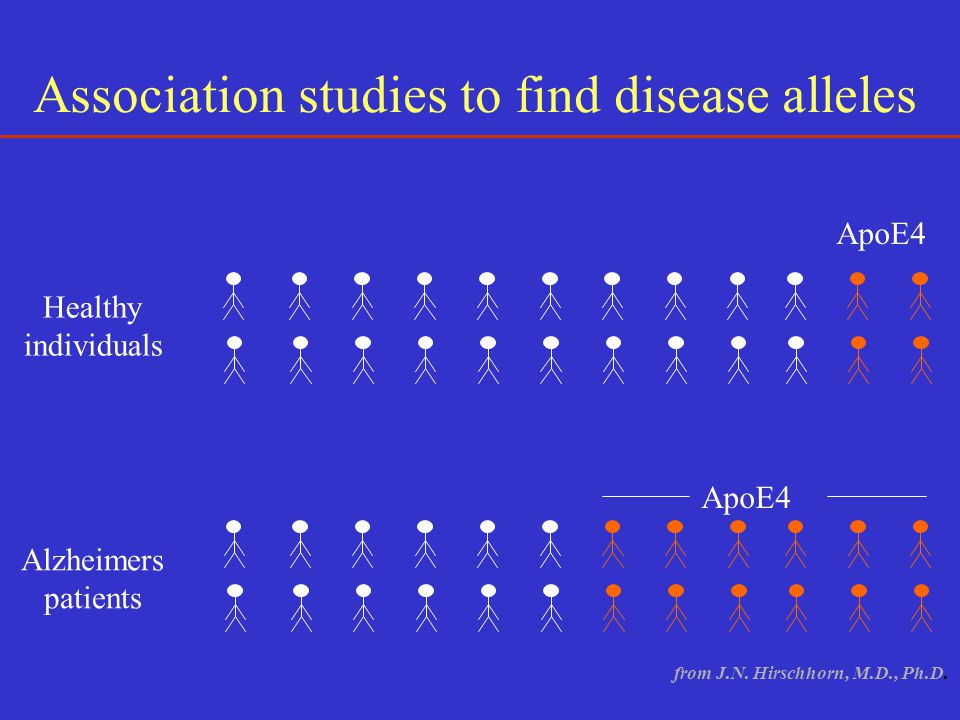 Association studies to find disease alleles ApoE4 Healthy individuals Alzheimers patients from J.N.