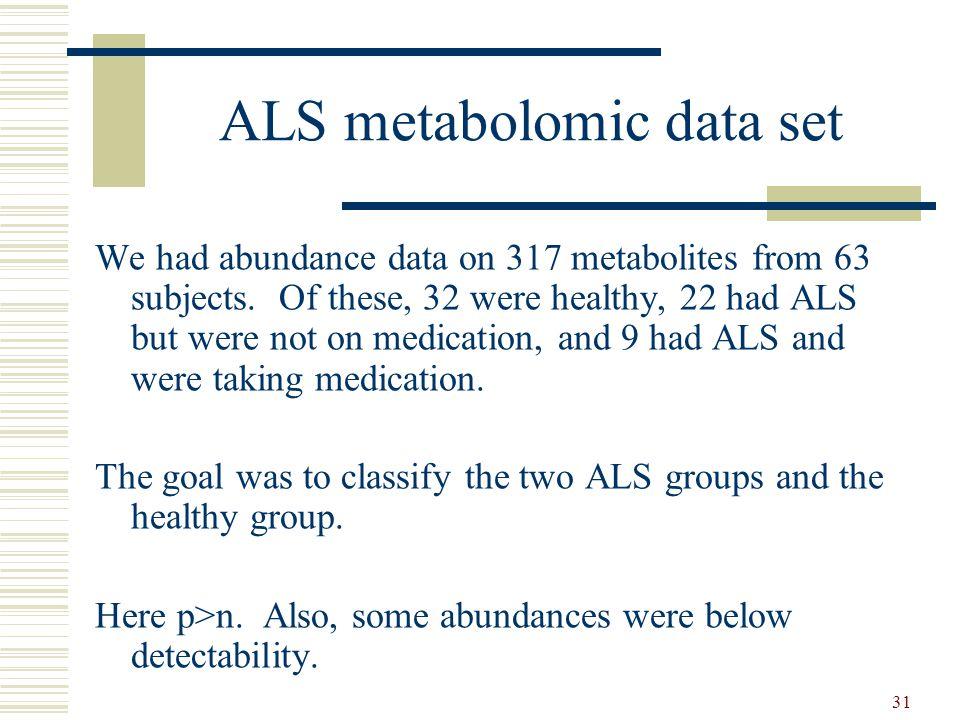 31 ALS metabolomic data set We had abundance data on 317 metabolites from 63 subjects.