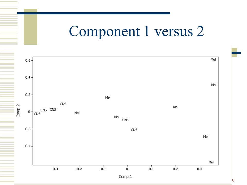 39 Component 1 versus 2
