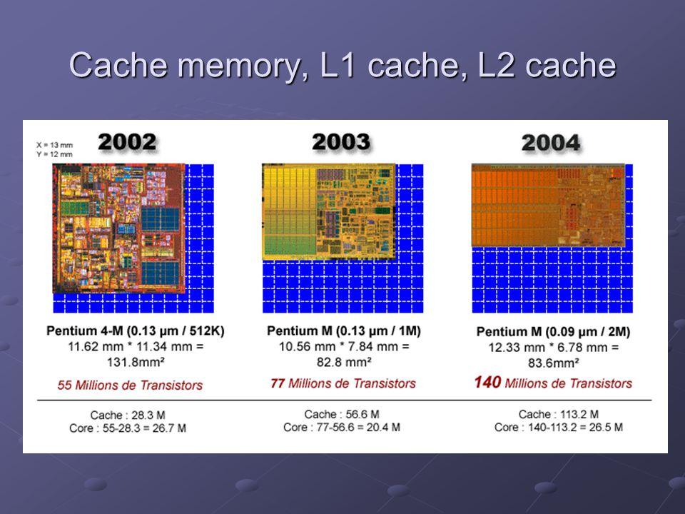 Cache memory, L1 cache, L2 cache
