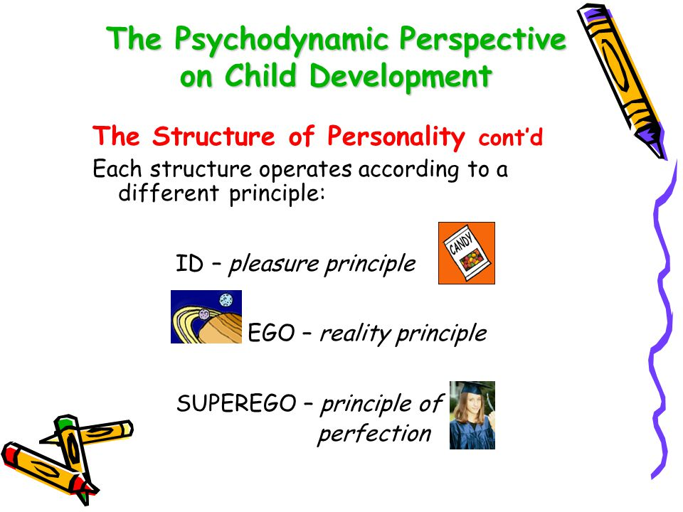 The Psychodynamic Perspective on Child Development The Structure of Personality cont'd Each structure operates according to a different principle: ID