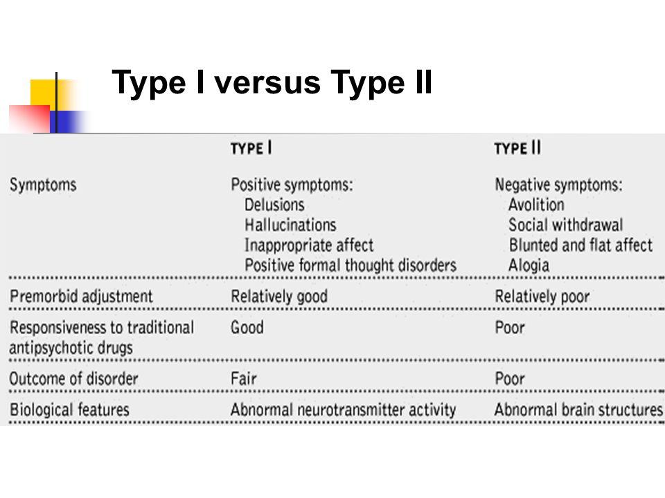 Type I versus Type II
