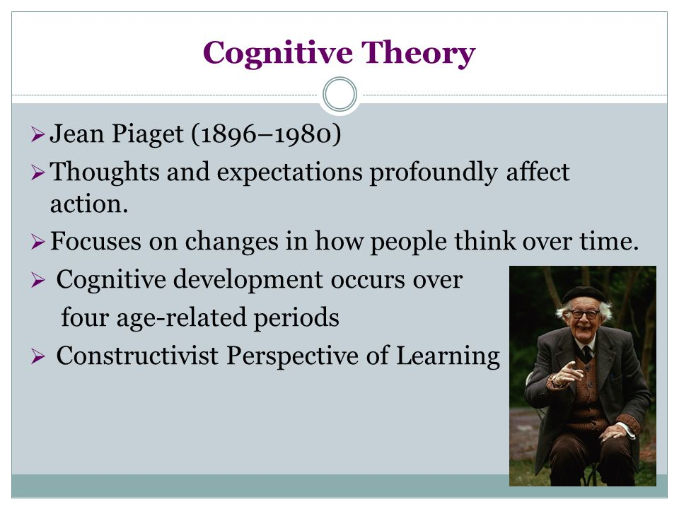 Cognitive Theory  Jean Piaget (1896–1980)  Thoughts and expectations profoundly affect action.  Focuses on changes in how people think over time. 