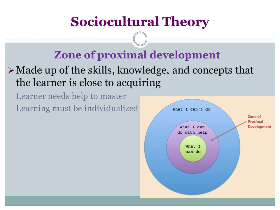 Sociocultural Theory Zone of proximal development  Made up of the skills, knowledge, and concepts that the learner is close to acquiring Learner need