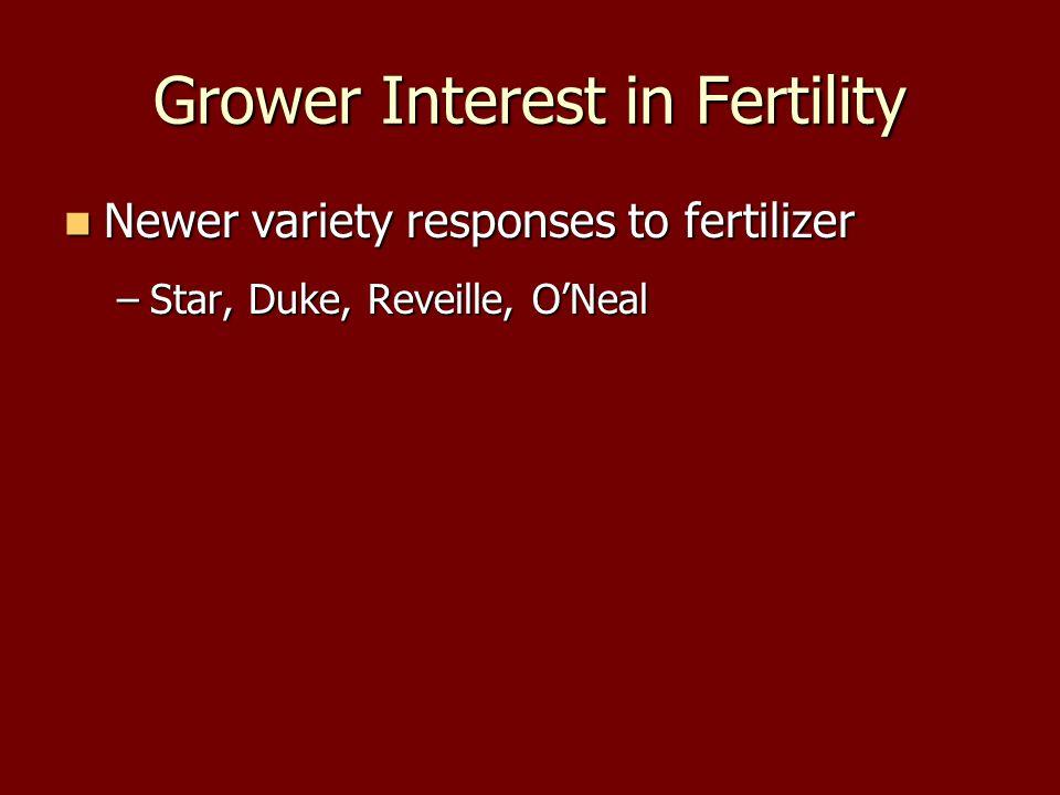 Grower Interest in Fertility Newer variety responses to fertilizer Newer variety responses to fertilizer –Star, Duke, Reveille, O'Neal