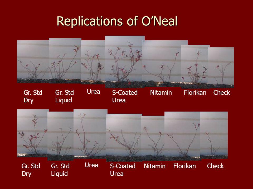 Replications of O'Neal Gr. Std Dry Gr. Std Liquid Urea S-Coated Urea NitaminFlorikanCheck Gr.