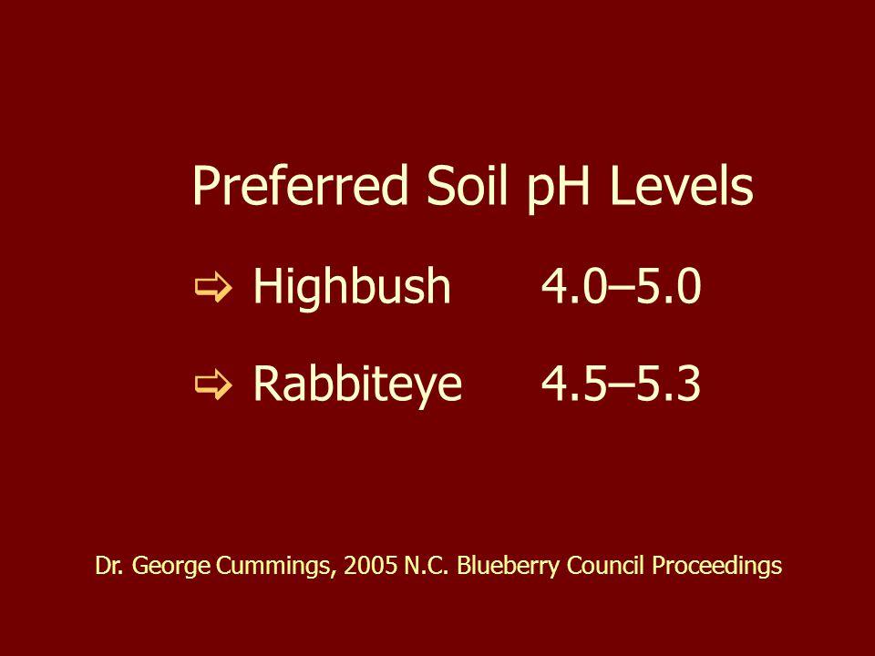 Preferred Soil pH Levels  Highbush4.0–5.0  Rabbiteye4.5–5.3 Dr.
