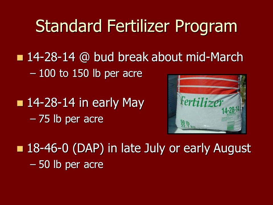 Standard Fertilizer Program 14-28-14 @ bud break about mid-March 14-28-14 @ bud break about mid-March –100 to 150 lb per acre 14-28-14 in early May 14-28-14 in early May –75 lb per acre 18-46-0 (DAP) in late July or early August 18-46-0 (DAP) in late July or early August –50 lb per acre