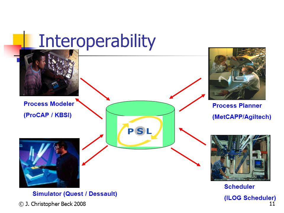 © J. Christopher Beck 2008 11 Interoperability Process Modeler (ProCAP / KBSI) Simulator (Quest / Dessault) Scheduler (ILOG Scheduler) Process Planner