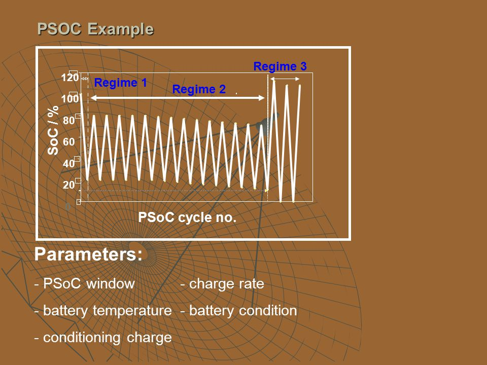 0 20 40 60 80 100 120 PSoC cycle no.