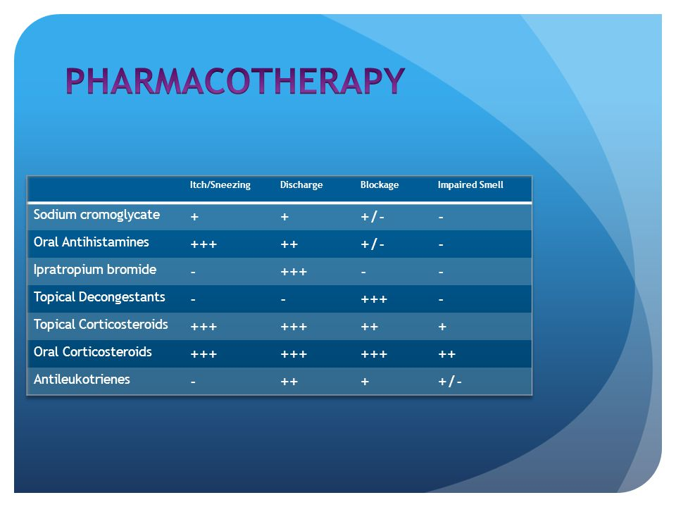 Involves repeated administration of an allergen extract to induce a state of immunological tolerance More effective in limited spectrum of allergies in particular seasonal pollen allergy Severe symptoms failing to respond to usual Px Subcutaneous injection/sublingual route Studies indicate that 3 years therapy necessary