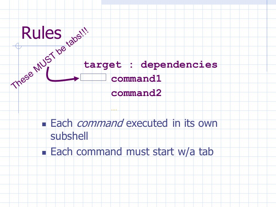 Rules target : dependencies command1 command2 … Each command executed in its own subshell Each command must start w/a tab These MUST be tabs!!!