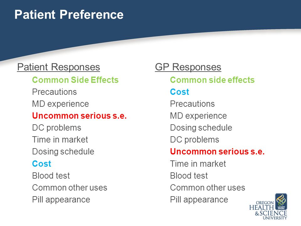 Patient Preference Patient Responses Common Side Effects Precautions MD experience Uncommon serious s.e.