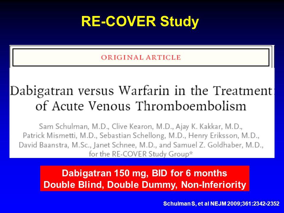Schulman S, et al NEJM 2009;361:2342-2352 RE-COVER Study Dabigatran 150 mg, BID for 6 months Double Blind, Double Dummy, Non-Inferiority