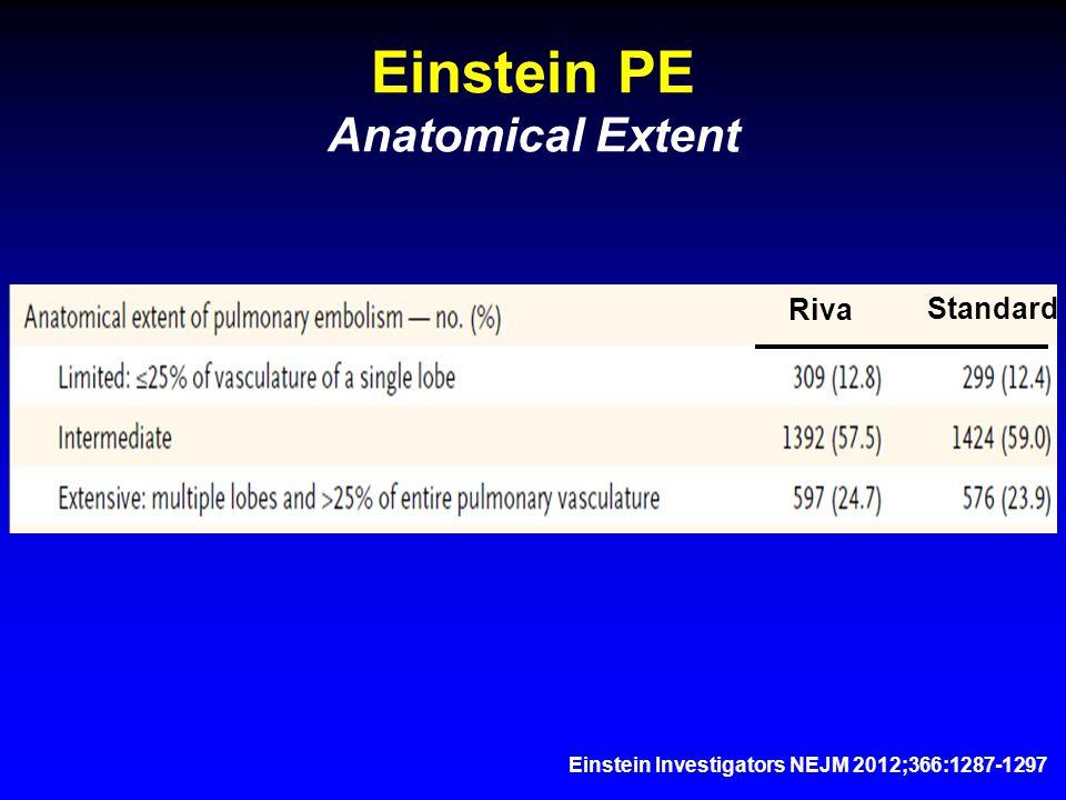 Einstein PE Anatomical Extent Einstein Investigators NEJM 2012;366:1287-1297 Riva Standard