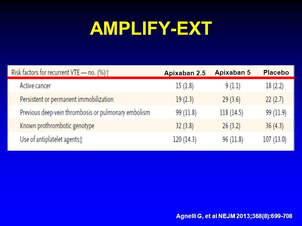 AMPLIFY-EXT Apixaban 2.5 Apixaban 5Placebo Agnelli G, et al NEJM 2013;368(8):699-708