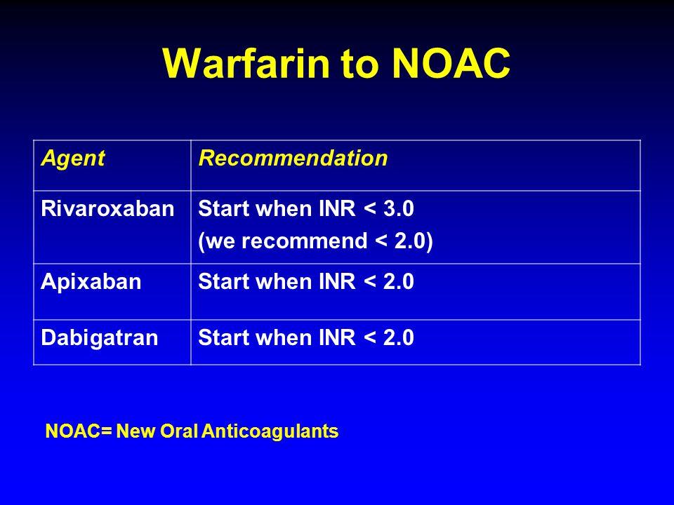 Warfarin to NOAC AgentRecommendation RivaroxabanStart when INR < 3.0 (we recommend < 2.0) ApixabanStart when INR < 2.0 DabigatranStart when INR < 2.0 NOAC= New Oral Anticoagulants