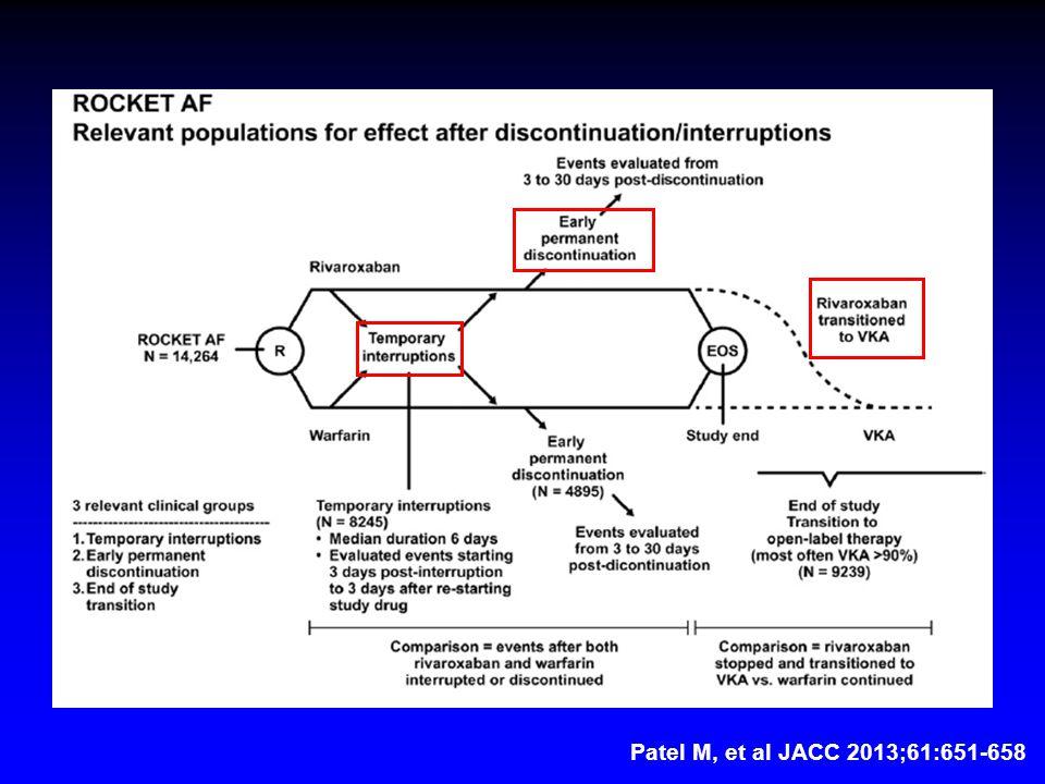 Patel M, et al JACC 2013;61:651-658