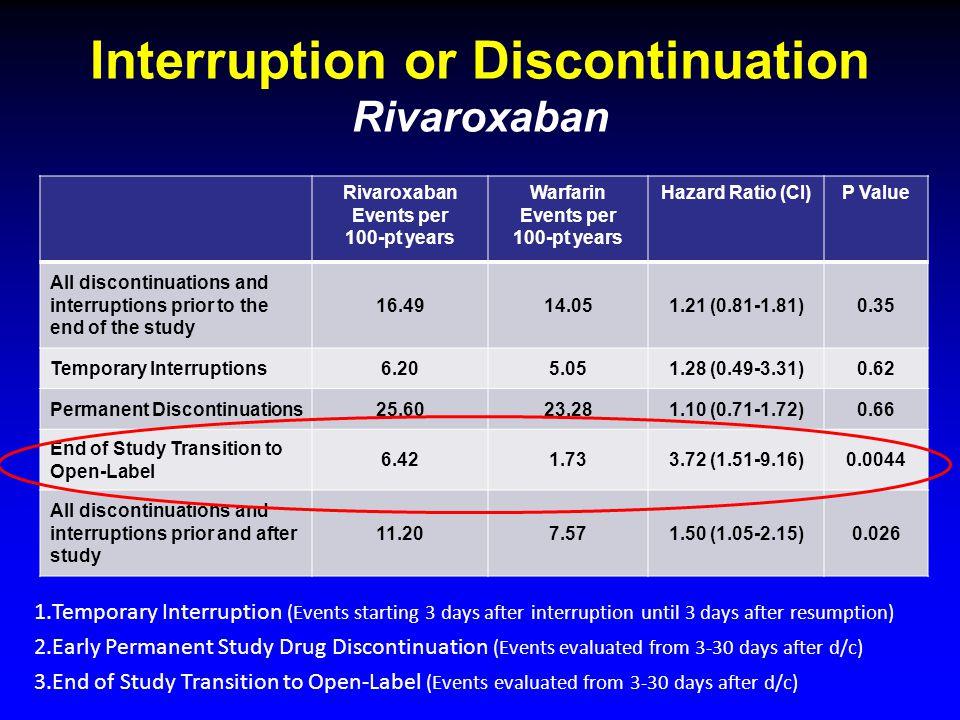 Interruption or Discontinuation Rivaroxaban Rivaroxaban Events per 100-pt years Warfarin Events per 100-pt years Hazard Ratio (CI)P Value All disconti