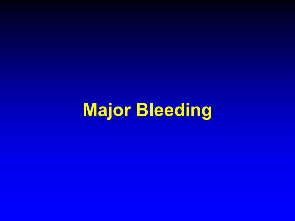 Major Bleeding