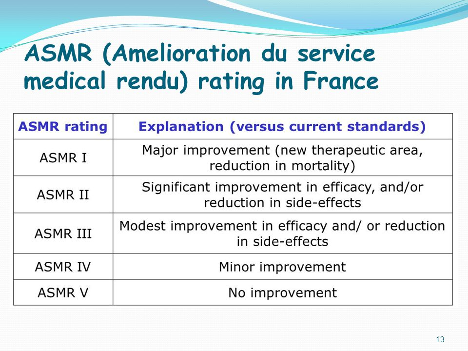 ASMR (Amelioration du service medical rendu) rating in France 13