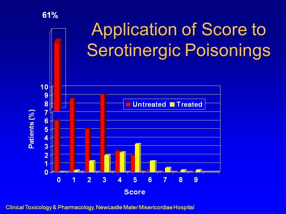 Clinical Toxicology & Pharmacology, Newcastle Mater Misericordiae Hospital Application of Score to Serotinergic Poisonings 61%