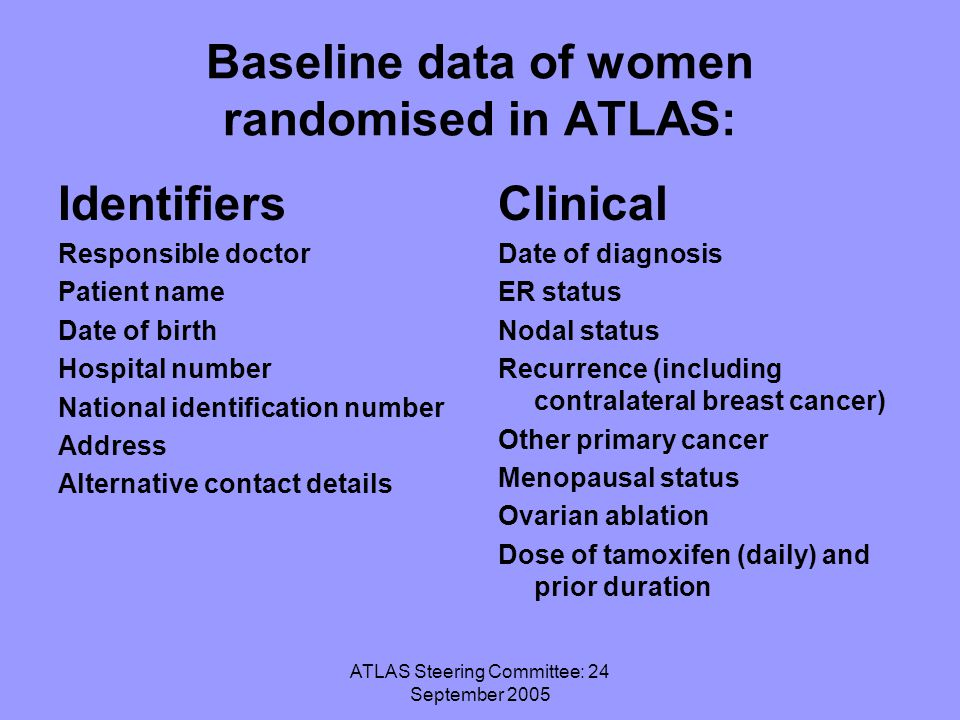 ATLAS Steering Committee: 24 September 2005 Baseline data of women randomised in ATLAS: Identifiers Responsible doctor Patient name Date of birth Hospital number National identification number Address Alternative contact details Clinical Date of diagnosis ER status Nodal status Recurrence (including contralateral breast cancer) Other primary cancer Menopausal status Ovarian ablation Dose of tamoxifen (daily) and prior duration