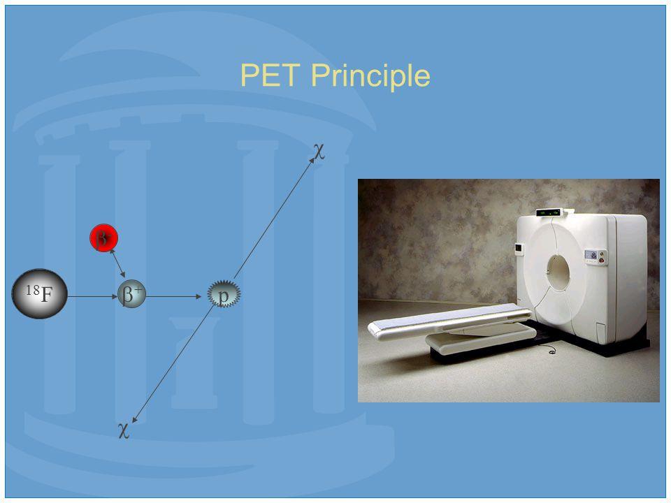 18 F b+b+ b-b- p c c PET Principle