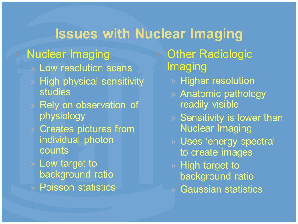 Technical Developments Multipinhole SPECT Procedure specific cameras Advances in OSEM algorithms Newer detector materials Radiopharmaceuticals Transition to 'Molecular Imaging
