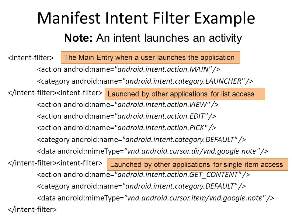 Manifest Intent Filter Example Note: An intent launches an activity The Main Entry when a user launches the application Launched by other applications for list access Launched by other applications for single item access