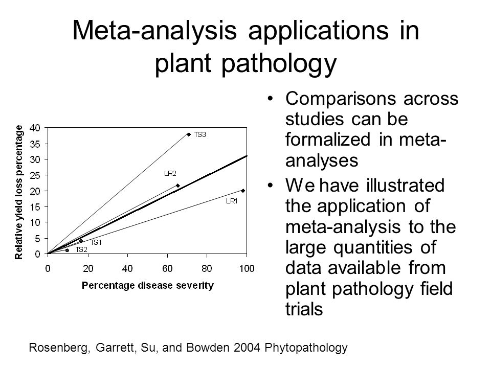 Meta-analysis applications in plant pathology Comparisons across studies can be formalized in meta- analyses We have illustrated the application of meta-analysis to the large quantities of data available from plant pathology field trials Rosenberg, Garrett, Su, and Bowden 2004 Phytopathology