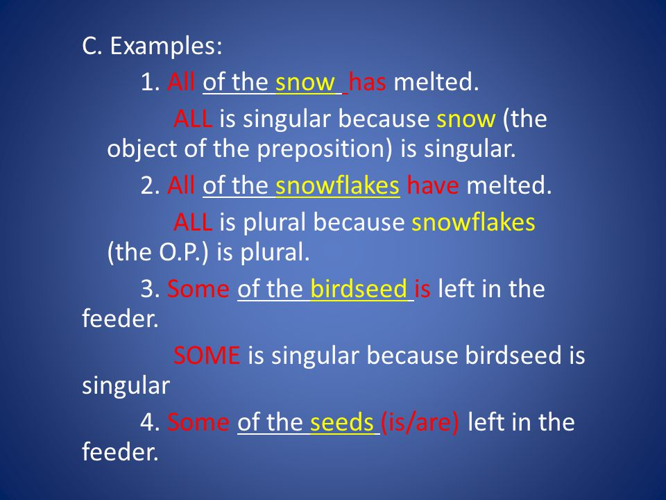 C.Examples: 1. All of the snow has melted.