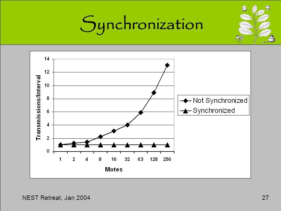 NEST Retreat, Jan 200427 Synchronization