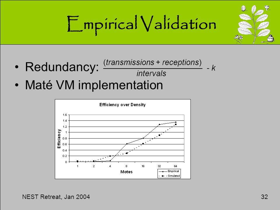 NEST Retreat, Jan 200432 Empirical Validation Redundancy: Maté VM implementation (transmissions + receptions) intervals - k