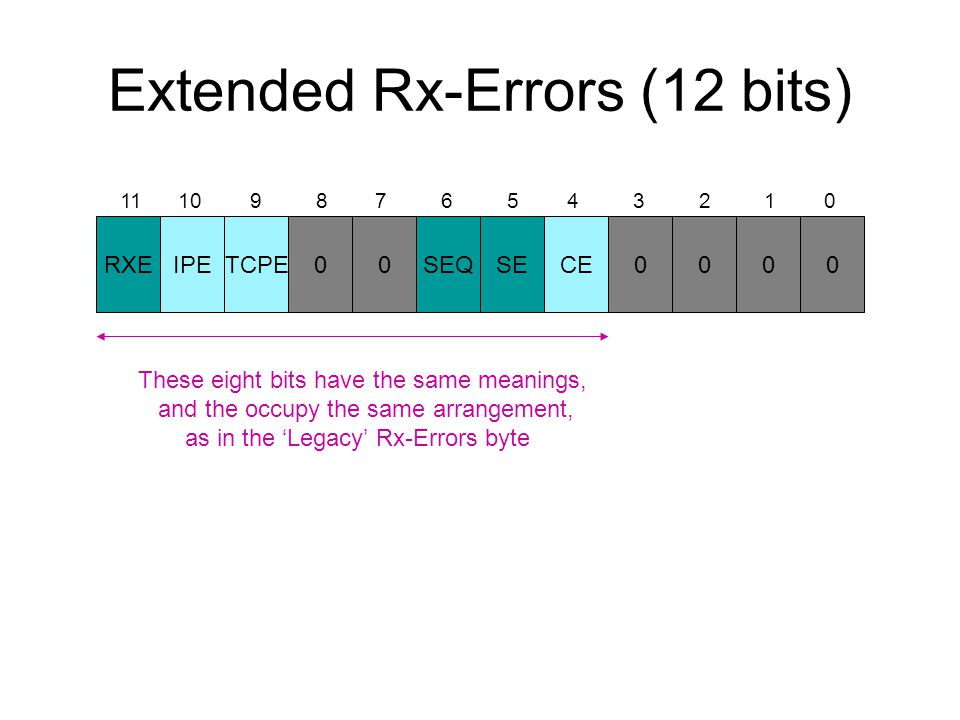 Extended Rx-Errors (12 bits) RXEIPETCPE00SEQSECE0000 11 10 9 8 7 6 5 4 3 2 1 0 These eight bits have the same meanings, and the occupy the same arrangement, as in the 'Legacy' Rx-Errors byte