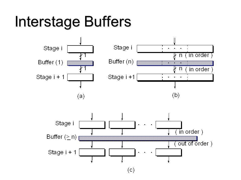 Interstage Buffers