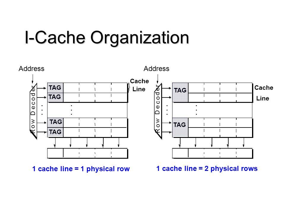 I-Cache Organization R o w D e c o d e r Cache Line TAG Address 1 cache line = 1 physical row Cache Line TAG Address 1 cache line = 2 physical rows TAG R o w D e c o d e r