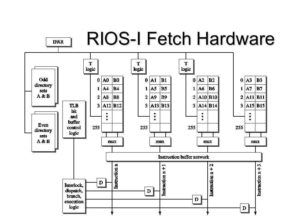 RIOS-I Fetch Hardware