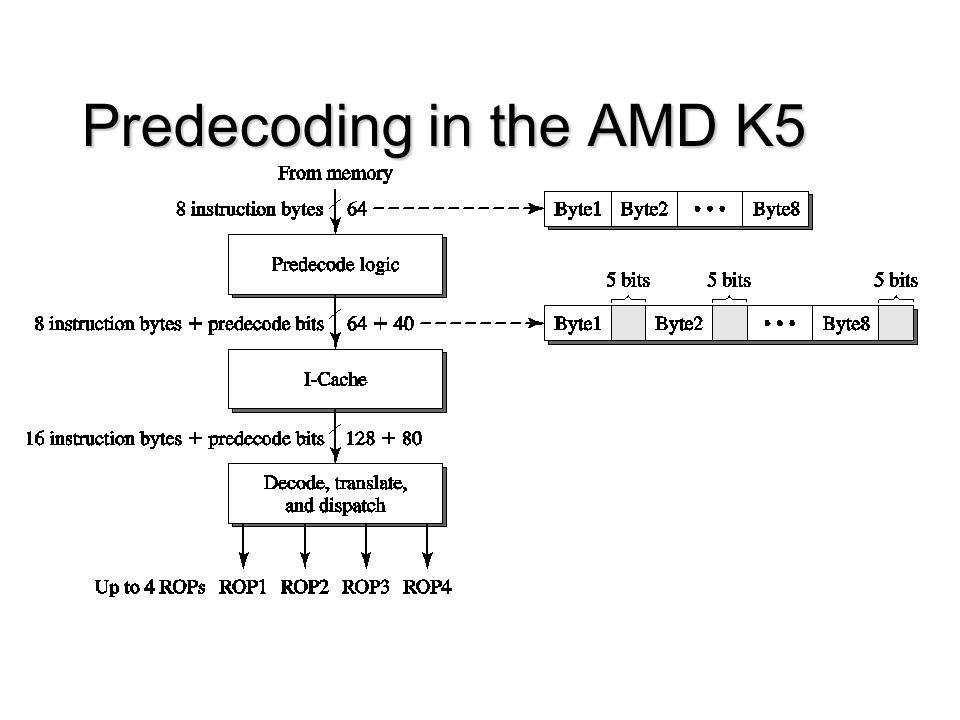 Predecoding in the AMD K5
