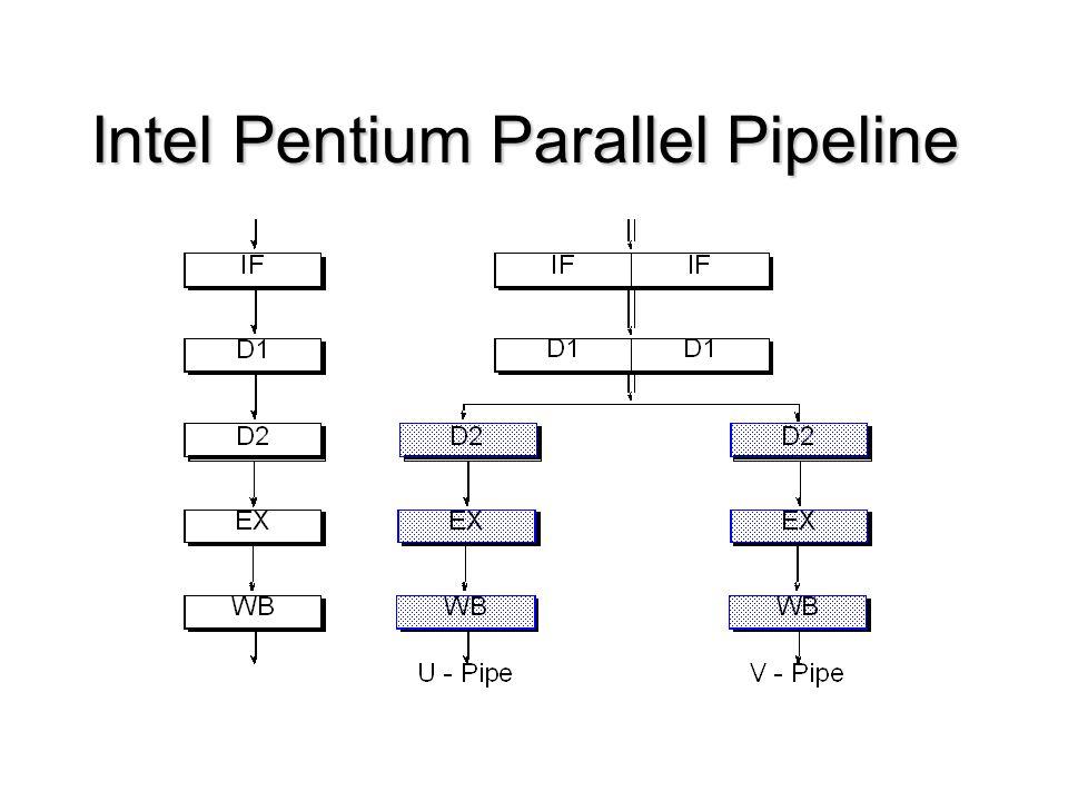 Intel Pentium Parallel Pipeline