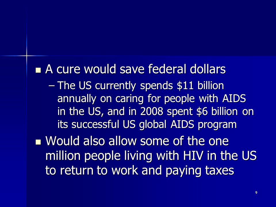 20 Is HIV eradication practical.