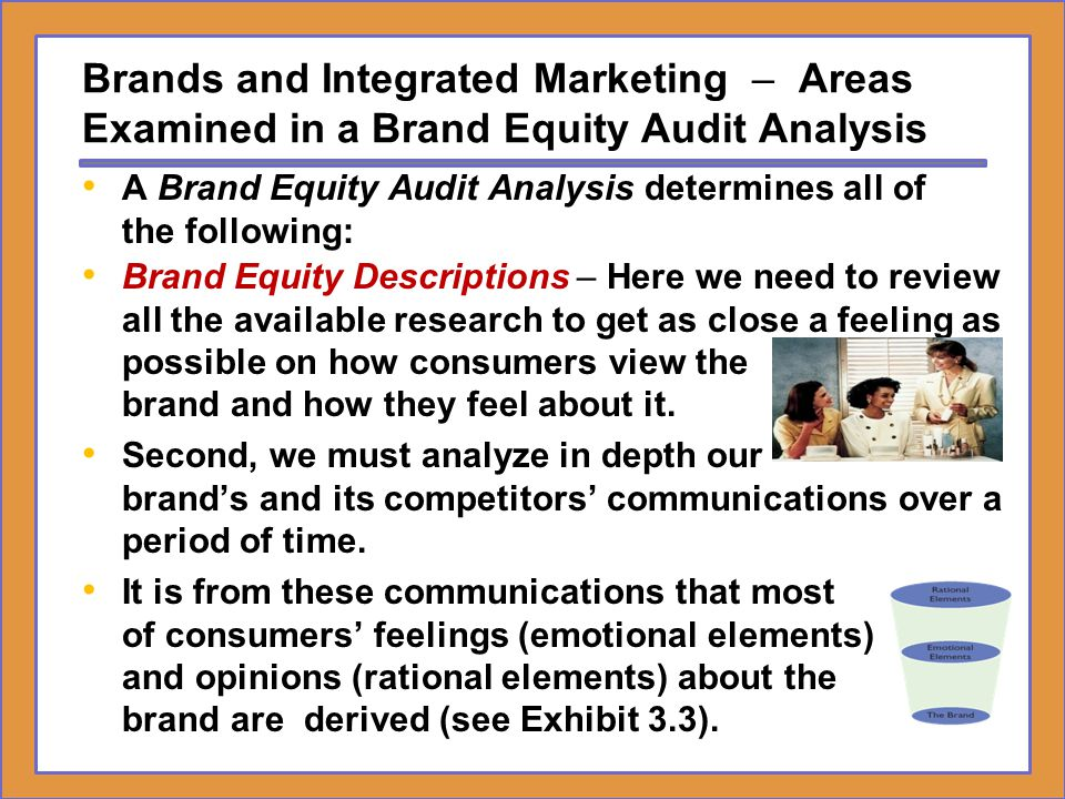 Exhibit 3.3.Basic Elements of a Brand – Brands and Integrated Marketing EXHIBIT 3.3.