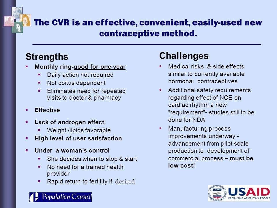 The CVR is an effective, convenient, easily-used new contraceptive method.