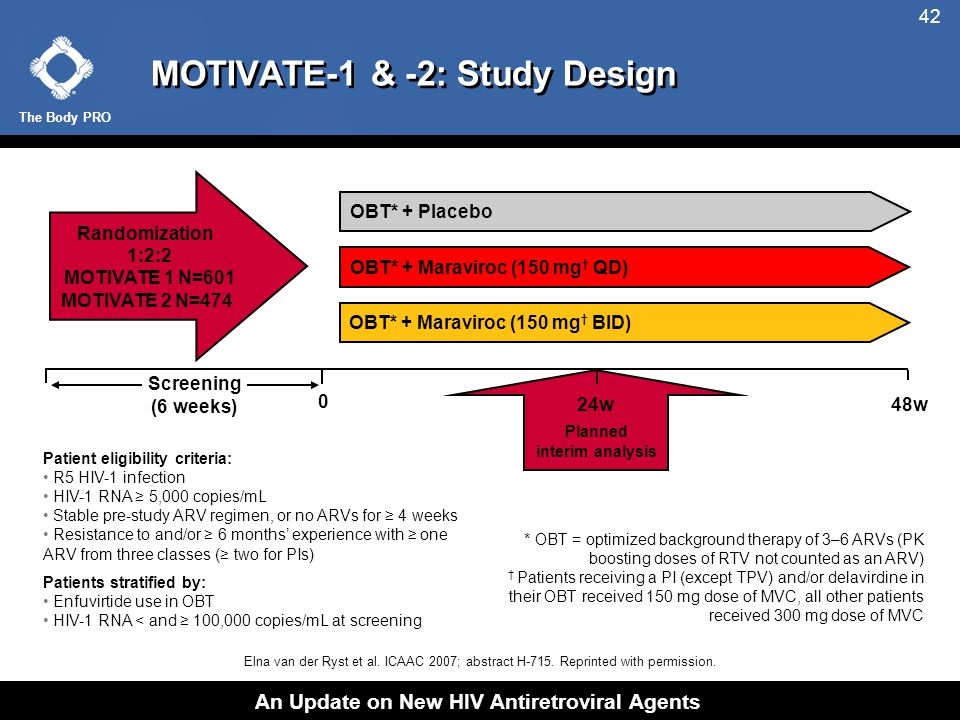 The Body PRO An Update on New HIV Antiretroviral Agents 42 MOTIVATE-1 & -2: Study Design Randomization 1:2:2 MOTIVATE 1 N=601 MOTIVATE 2 N=474 OBT* + Maraviroc (150 mg † BID) OBT* + Maraviroc (150 mg † QD) OBT* + Placebo 0 24w * OBT = optimized background therapy of 3–6 ARVs (PK boosting doses of RTV not counted as an ARV) † Patients receiving a PI (except TPV) and/or delavirdine in their OBT received 150 mg dose of MVC, all other patients received 300 mg dose of MVC Screening (6 weeks) 48w Patients stratified by: Enfuvirtide use in OBT HIV-1 RNA < and ≥ 100,000 copies/mL at screening Patient eligibility criteria: R5 HIV-1 infection HIV-1 RNA ≥ 5,000 copies/mL Stable pre-study ARV regimen, or no ARVs for ≥ 4 weeks Resistance to and/or ≥ 6 months' experience with ≥ one ARV from three classes (≥ two for PIs) Planned interim analysis Elna van der Ryst et al.