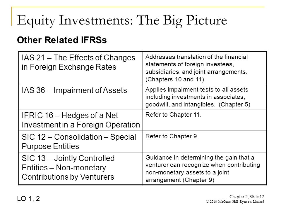 Chapter 2, Slide 12 © 2010 McGraw-Hill Ryerson Limited Equity Investments: The Big Picture Other Related IFRSs IAS 21 – The Effects of Changes in Foreign Exchange Rates Addresses translation of the financial statements of foreign investees, subsidiaries, and joint arrangements.