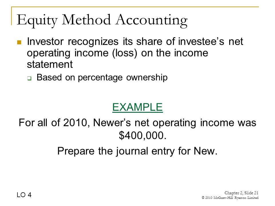 Chapter 2, Slide 21 © 2010 McGraw-Hill Ryerson Limited Equity Method Accounting Investor recognizes its share of investee's net operating income (loss) on the income statement  Based on percentage ownership EXAMPLE For all of 2010, Newer's net operating income was $400,000.